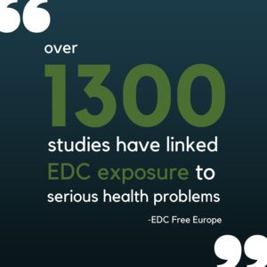 Over 1300 studies have linked EDC exposure to serious health problems