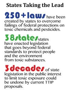 TTIP States Stats v2